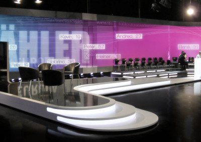 "TV Studio ""ATV – Der Präsident"""