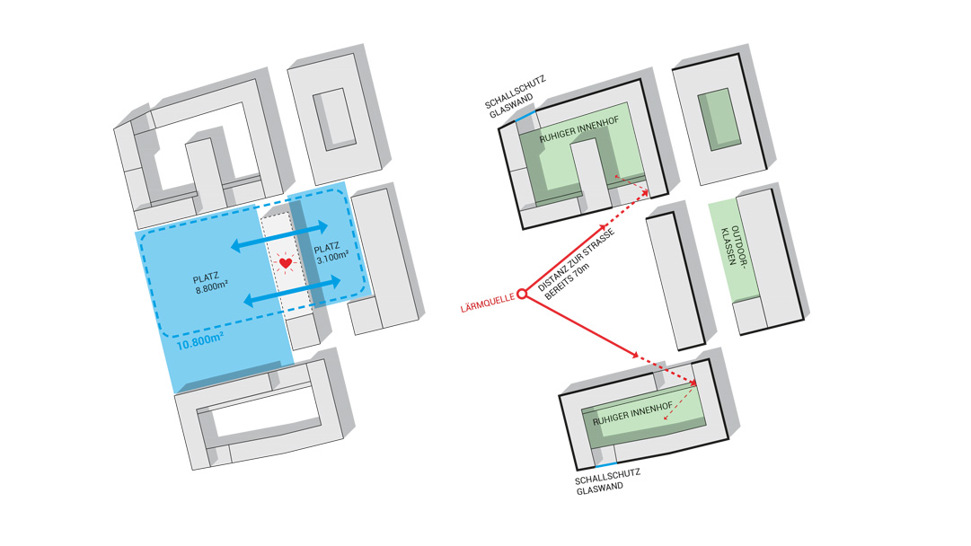 PMA Graz Reininghaus Quartier 12
